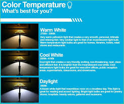low voltage led landscape lighting replacement bulbs outdoor