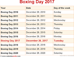 when is boxing day 2017 2018 dates of boxing day