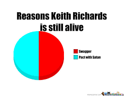 Keith Richards Memes - keith richards by realmusicfan meme center