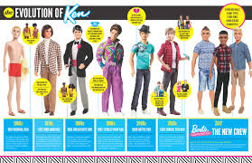 Seeking Ken Doll T G I Five Days Week Ending June 23 2017 Seeking Ambition
