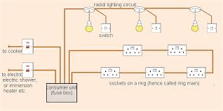 residential electrical wiring diagrams pdf in adorable house