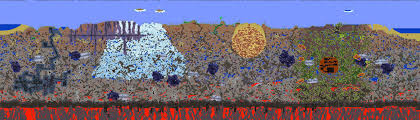 Biome World Map by Terraria Map Explanation Arqade