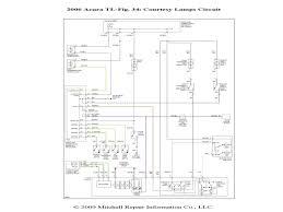acura tl wiring diagram wiring diagram byblank