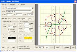 pattern corel x7 oberon function plotter for coreldraw corel designer coreldraw