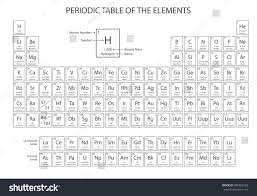 modern periodic table of elements with atomic mass periodic table elements vector stock vector 485950183 shutterstock