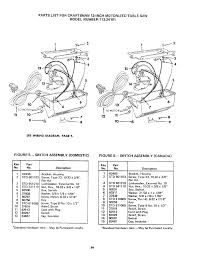 craftsman table saw parts sears table saw parts diagram home design ideas