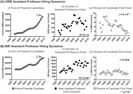 research decoupling of the minority phd talent pool and assistant