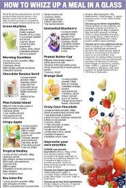 9044 best fast weight loss images on pinterest fast weight loss