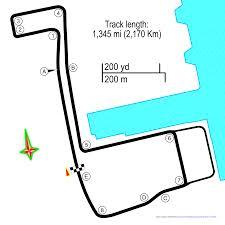 ePrix di Miami 2015