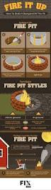 Backyard Classics 2 In 1 Tailgate Grill by 27 Surprisingly Easy Diy Bbq Fire Pits Anyone Can Make