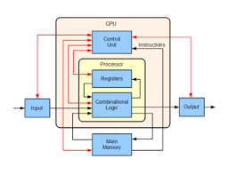 central processing unit wikipedia