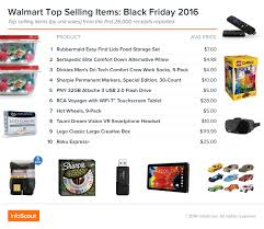 thanksgiving day shopping list early read on black friday at walmart which brands made the top