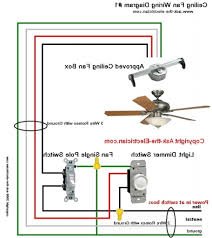 ceiling fan wiring kit wiring diagram for ceiling light and switch schematics in fan kit