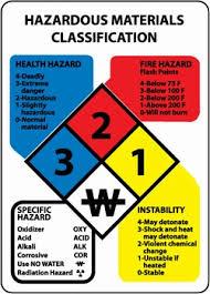 hazardous materials classification table hazmat classification chart chart paketsusudomba co