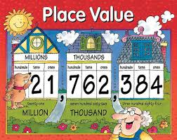 chart place value ctp5375