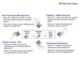Hr Help Desk Job Description Hr Service Delivery Model