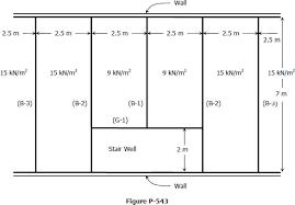 Floor Framing Plan Solution To Problem 543 Floor Framing Strength Of Materials Review