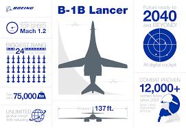 boeing b 1b lancer