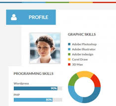 Online Resumes by Trendy Resumes Get An Online Web Resume
