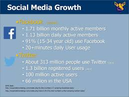 by the numbers 400 amazing facebook statistics dmr civil air patrol california wing social media v ppt download