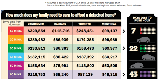 city or suburbs where can you afford to live