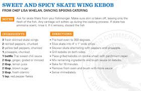 have you ever tried skate wing