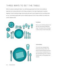 Formal Table Setting How To Set The Table In Under 10 Seconds Brit Co