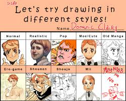 Cate Meme - the the style em meme by p cate on deviantart