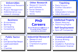 alternative jobs for journalists considering other careers careers for postgraduates and contract researchers