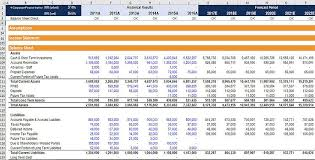 Project Finance Term Sheet Exle by Complete Financial Modeling Guide By Best Practices
