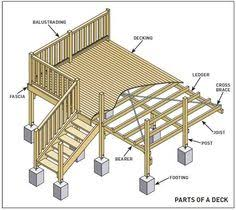 deck plans elevated deck plans home plans