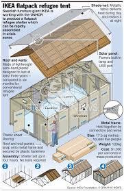 ikea flat pack house tech ikea flatpack refugee shelter infographic