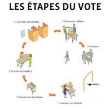 tenue bureau de vote tenue bureau de vote 56 images bureau de vote toulouse 28