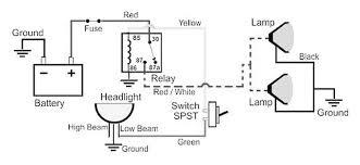 nissan 240sx turn signal wiring diagram nissan free wiring diagrams