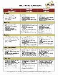 Different Plans Model Different Roles For Teacher And Student Compared To E 5e