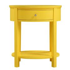 kitchen furniture list bar stools craigslist sofa canterbury used furniture ebay craigs