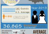 average cost of wedding dress what is the average cost of a wedding dress dress for country