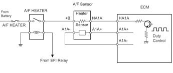 p1135 toyota air fuel ratio sensor heater circuit malfunction bank