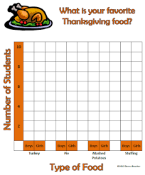 free thanksgiving graphing worksheet kindergarten grade