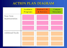 action plan business action plan template sample sample business