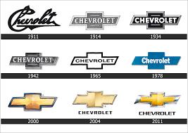 citroen logo history all car logo history evolution world cars brands