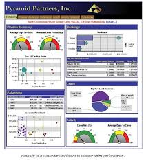 usage and financial dashboards tableau google search