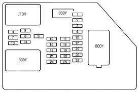 panel fuse box diagram wiring amazing wiring diagram collections
