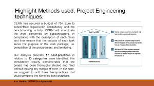 hnscicloud project msc in project engineering delivered by