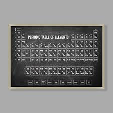 periodic table framed art periodic table framed art pbteen