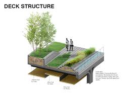 native plant landscape design seun city walk avoid obvious structure 1 avoid obvious architects