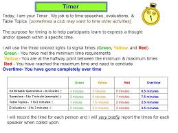 how to learn times tables in 5 minutes timer today i am your timer my job is to time speeches