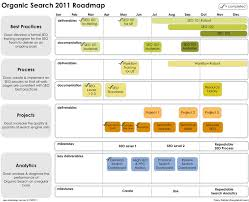 search road map seo roadmap png 926 754 timeline or roadmap time