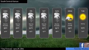 june 29 2016 weather forecast