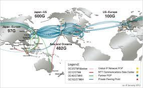 international network services philippines ntt communications